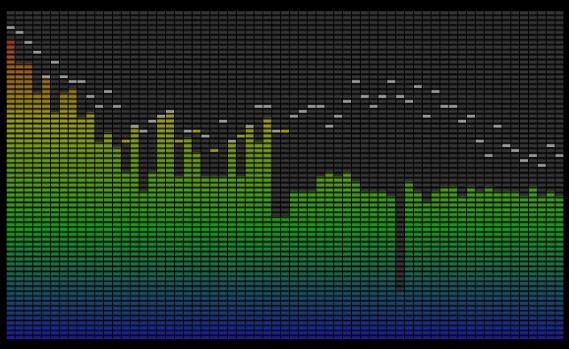 Mitov Software - InstrumentLab